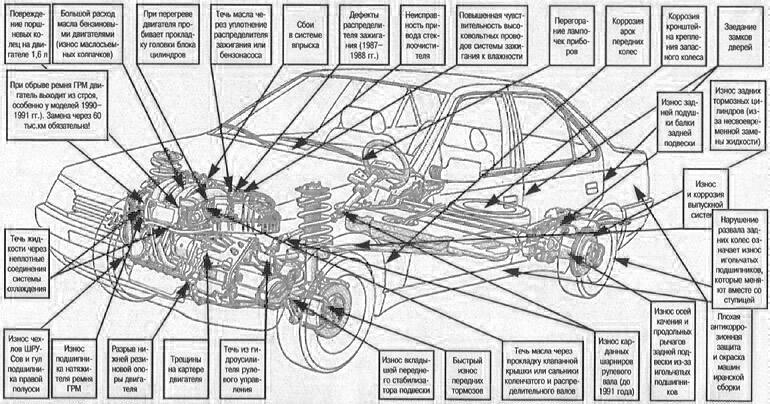 автомобили Peugeot-405